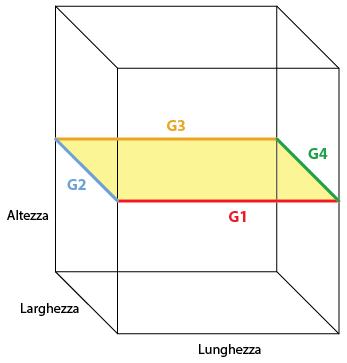 Calcolo isolamento acustico - Modello per isolamento acustico al calpestio per ambienti sovrapposti