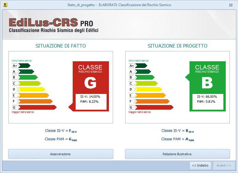 Classificazione sismica dello stato di progetto