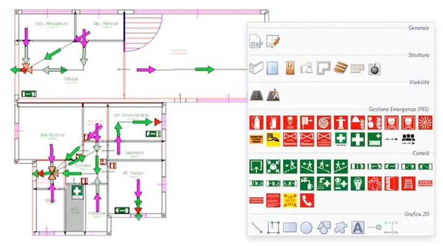 Software DVR planimetrie luoghi di lavoro