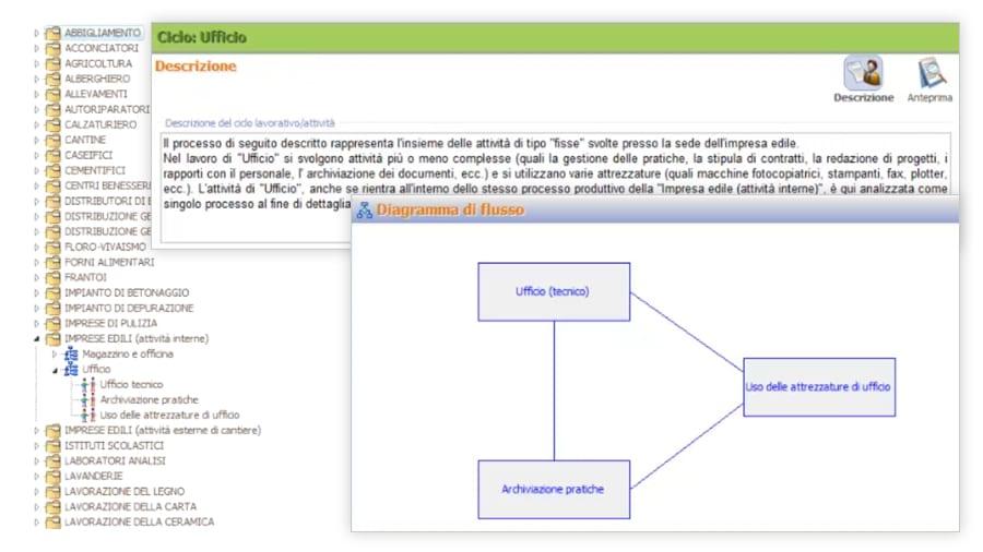 Archivio dei cicli e delle fasi di lavoro  - ACCA software