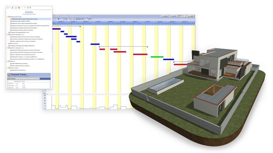 Integrazione modello BIM-Piano di sicurezza