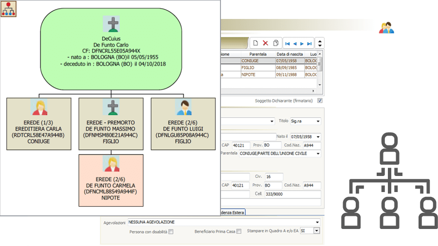Albero genealogico successione