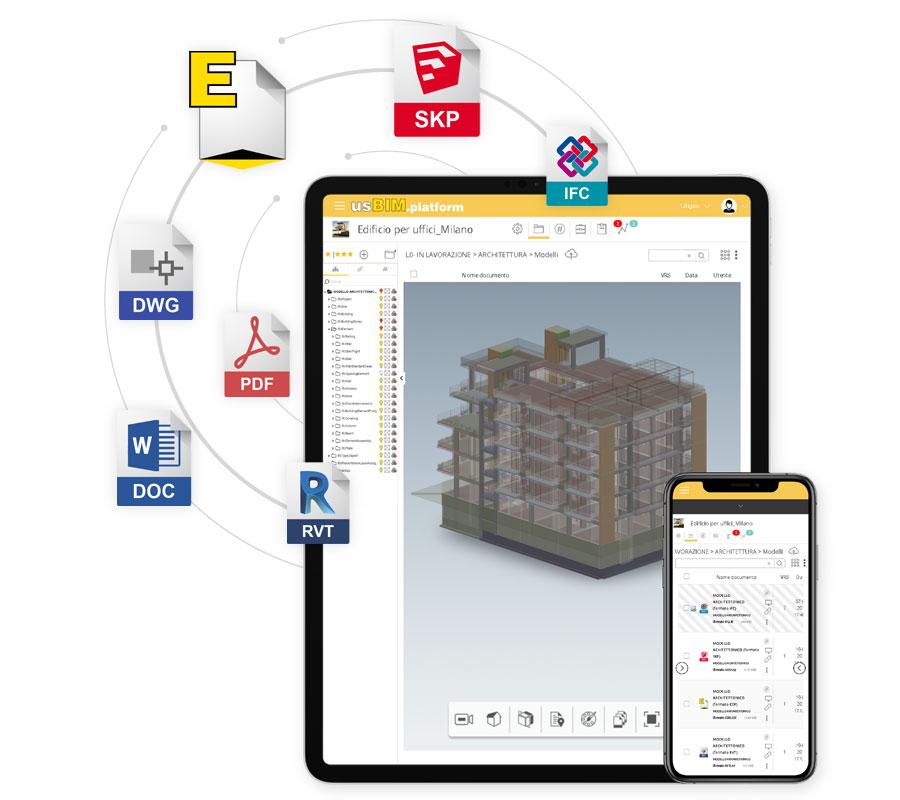 Software BIM collaborativo con piattaforma online