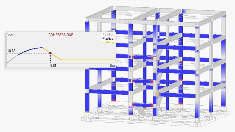 Curve di capacità, mappature a colori e verifiche sugli elementi strutturali