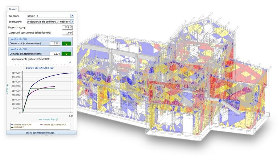 Analisi pushover per strutture in muratura