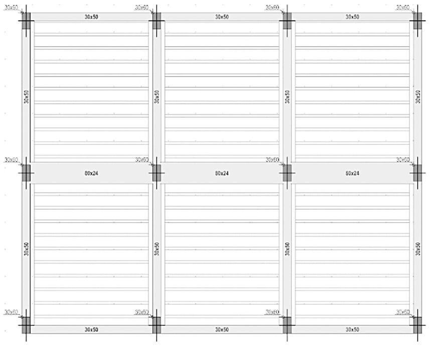 Esempio di orientamento corretto - Progettazione strutturale