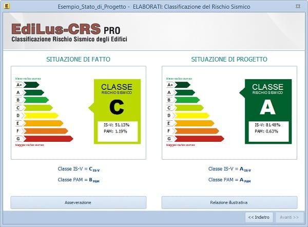 Classificazione del rischio sismico con metodo convenzionale