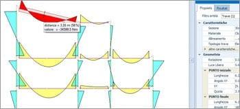 Visualizzazione grafica dei risultati - EdiLus-CA