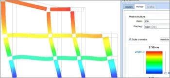 Visualizzazione animata degli spostamenti