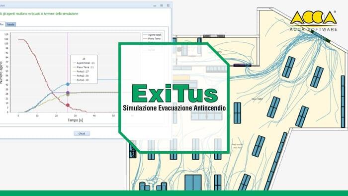 ExiTus-Simulatore-Grafico-Evacuazione