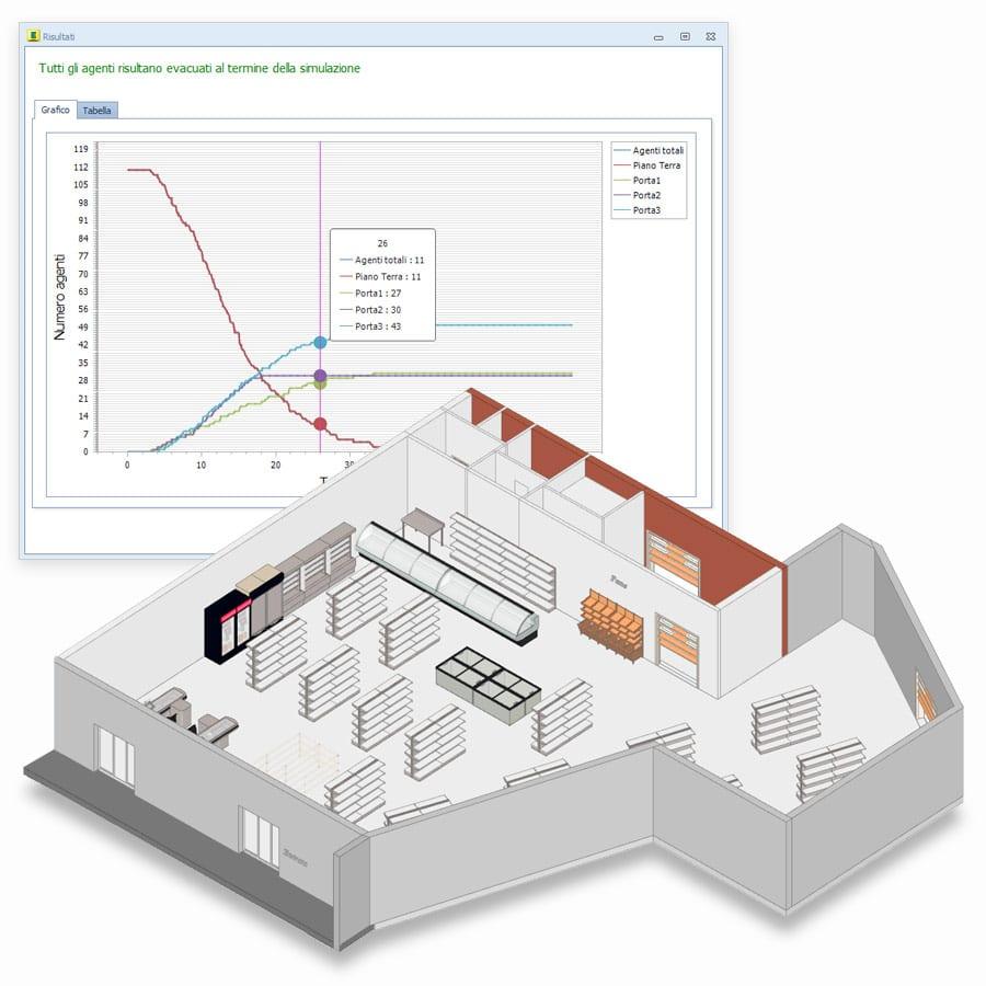 Integrazione tecnologia BIM-approccio prestazionale FSE (Fire Safety Enigineering) per sicurezza antincendio