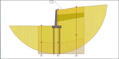 Analisi grafica dei risultati di calcolo