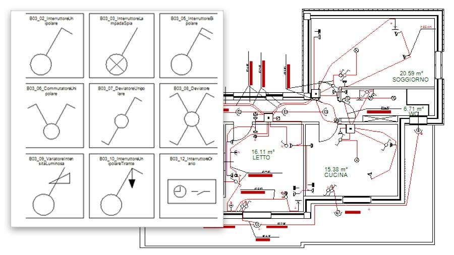 Disegno schema impianto CAD per conformita impianti