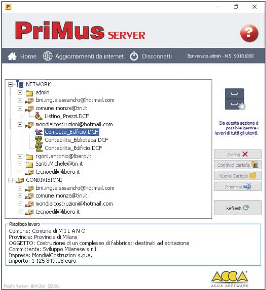 PriMus Server