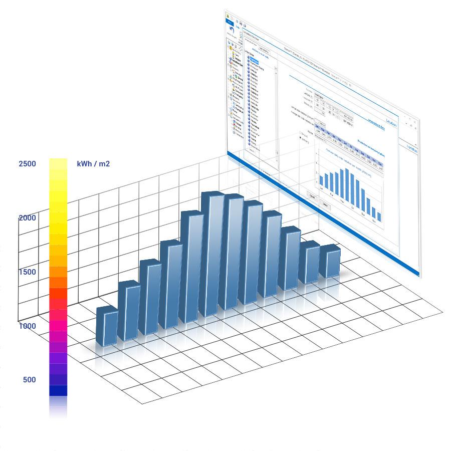 Irraggiamento solare - Solarius-PV - Software fotovoltaico