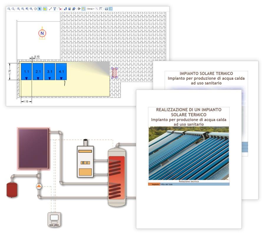 Relazioni tecniche, Business Plan per pratica impianto solare