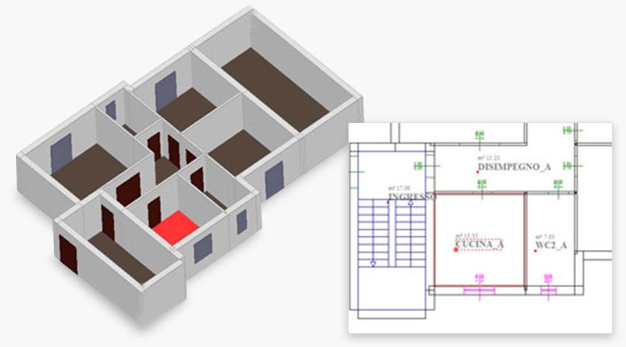 CAD ad oggetti e individuazione automtica degli schemi acustici equivalenti