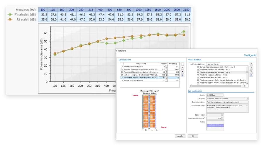 Input tabellare e guidato per la verifica dell'isolamento acustico di progetto