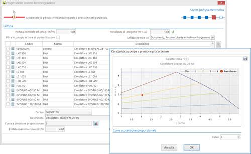 Termoregolazione assistita - TerMus-CRT - ACCA software