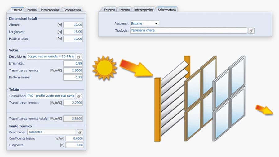 Dati di progetto e caratteristiche della facciata ventilata