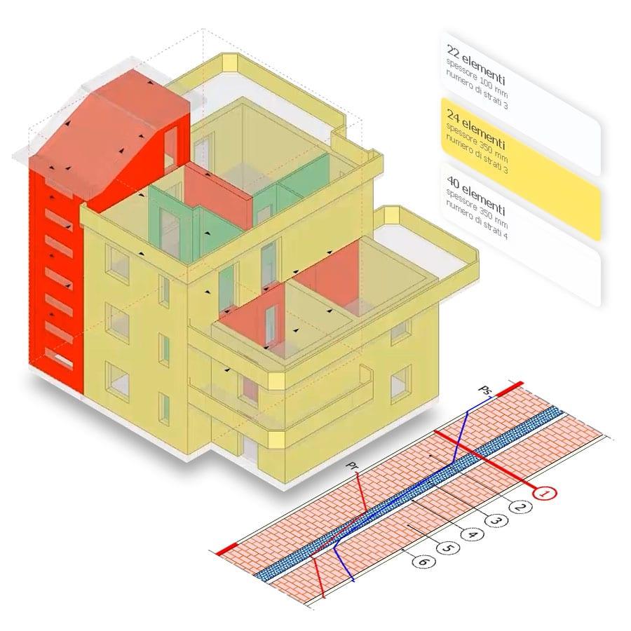 Modellazione e simulazione energetica 3D BIM