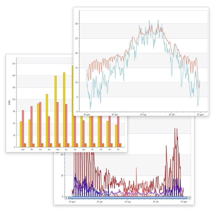 Calcolo dinamico e simulazione energetica con EnergyPlus™