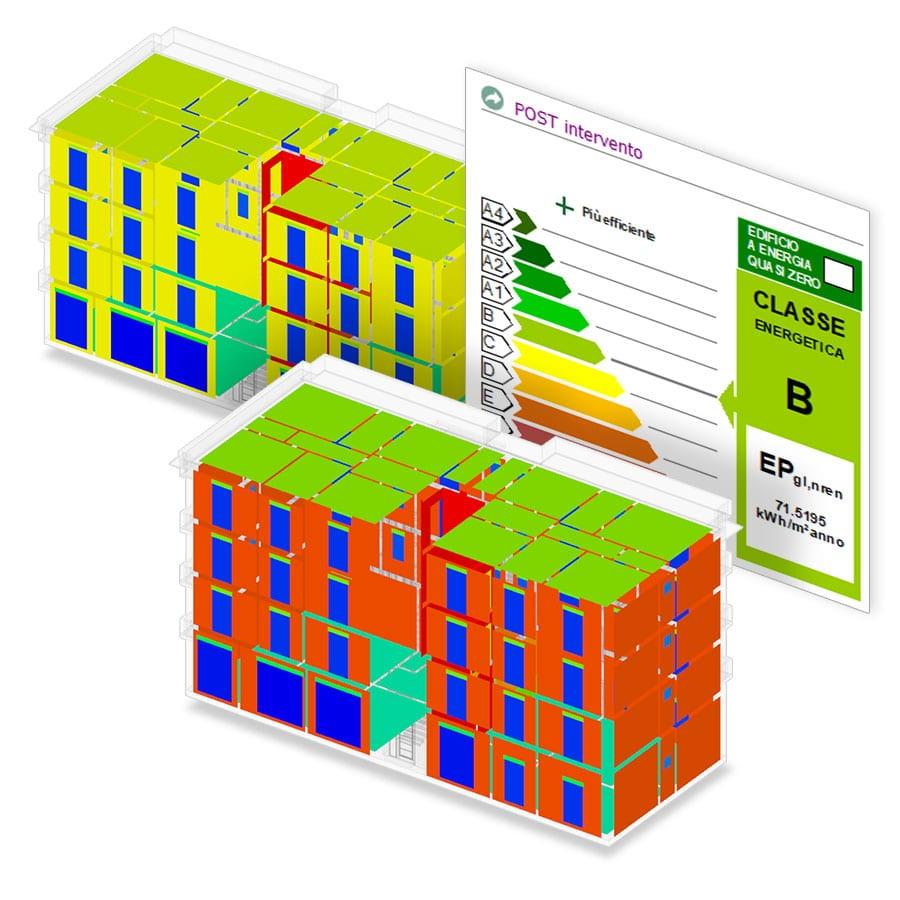 Interventi per SuperBonus ed EcoBonus | TerMus | ACCA software