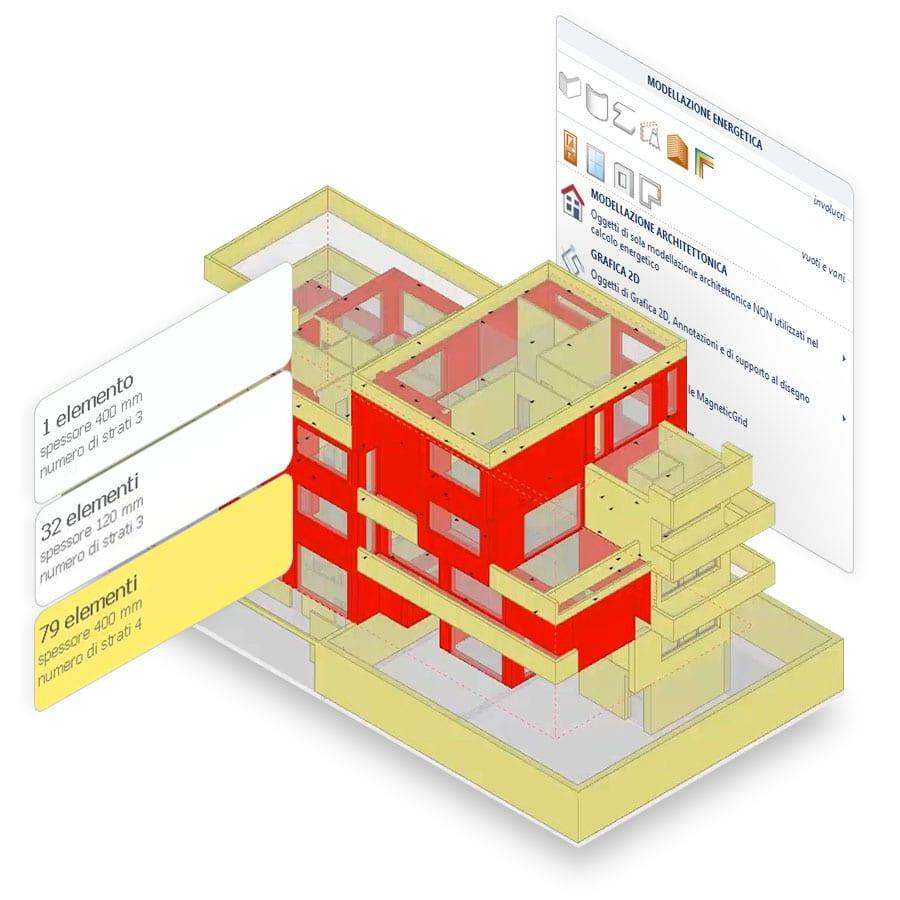 Modellazione energetica BIM | TerMus | ACCA software