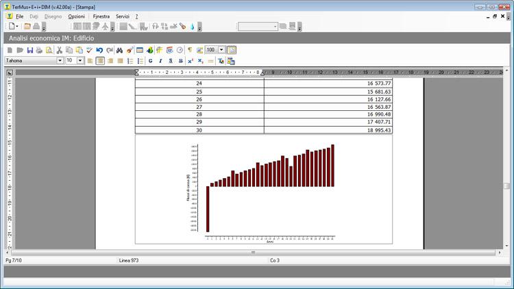 Relazione di valutazione economica