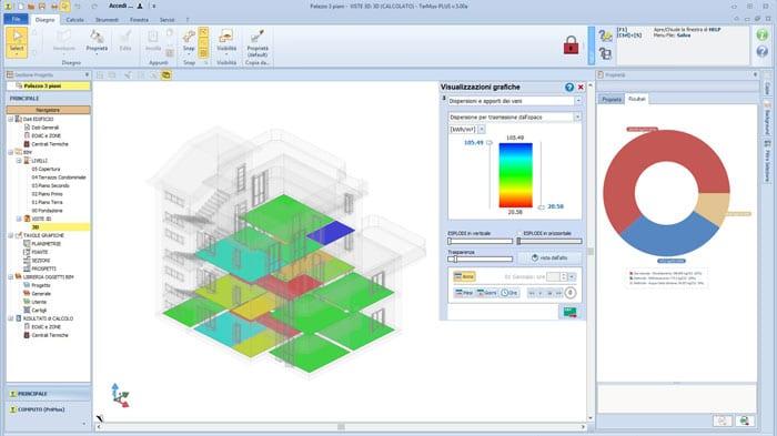 Software Analisi e Simulazione energetica degli Edifici | TerMus-PLUS | ACCA software