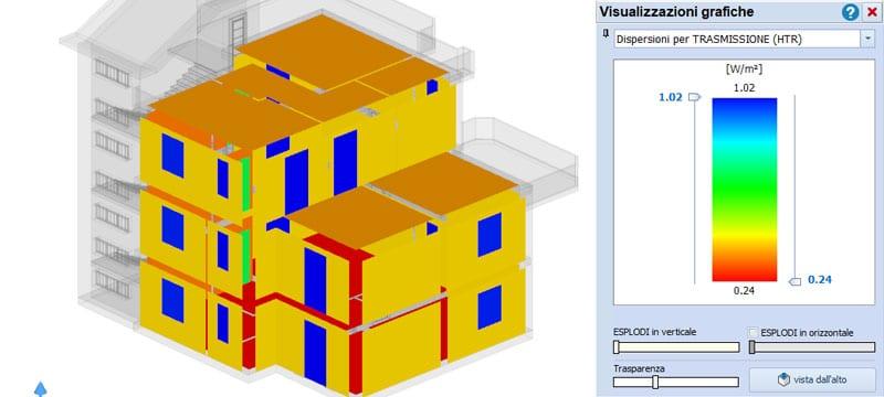 Termografia 3D - TerMus - ACCA software