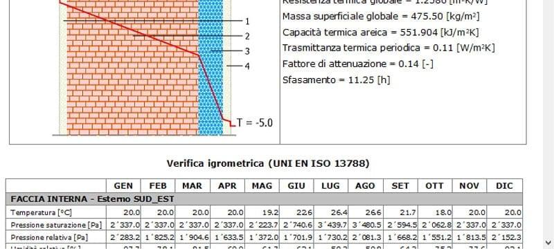 Verifiche ex Legge 10 - TerMus - ACCA software