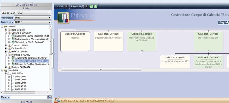 Gestione delle pratiche - Ufficius - ACCA software