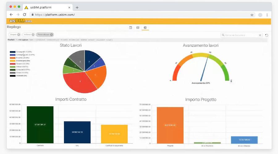 usBIM.data - BIM Data Management