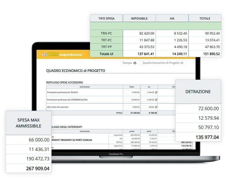Quadro economico di progetto | usBIM.superbonus | ACCA Software