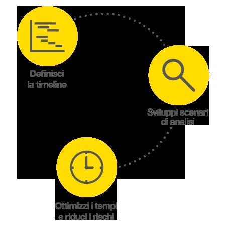 Pianificazione progetti BIM (4D software) | usBIM.gantt | ACCA software