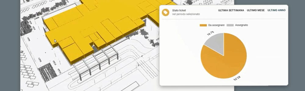 usBIM.facility | ACCA Software
