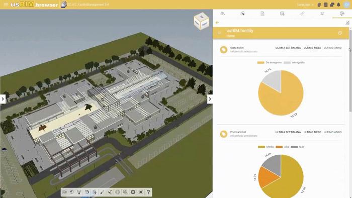usBIM.facility | ACCA software