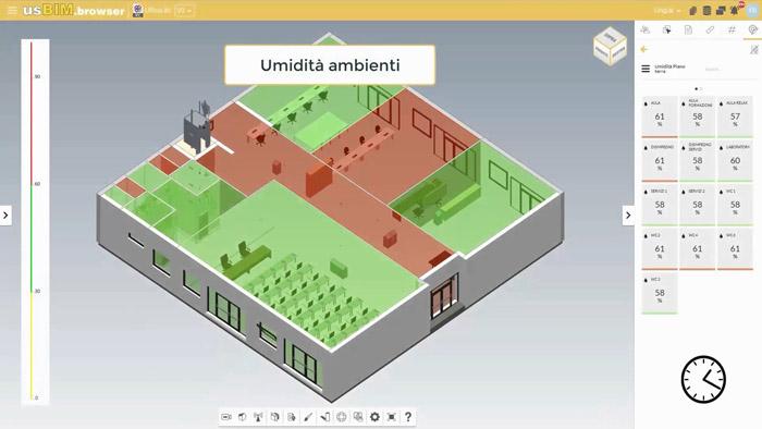 Video | usBIM.IoT | ACCA software