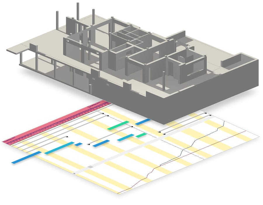 4D BIM Scheduling software and software building site modeling | Edificius | ACCA software