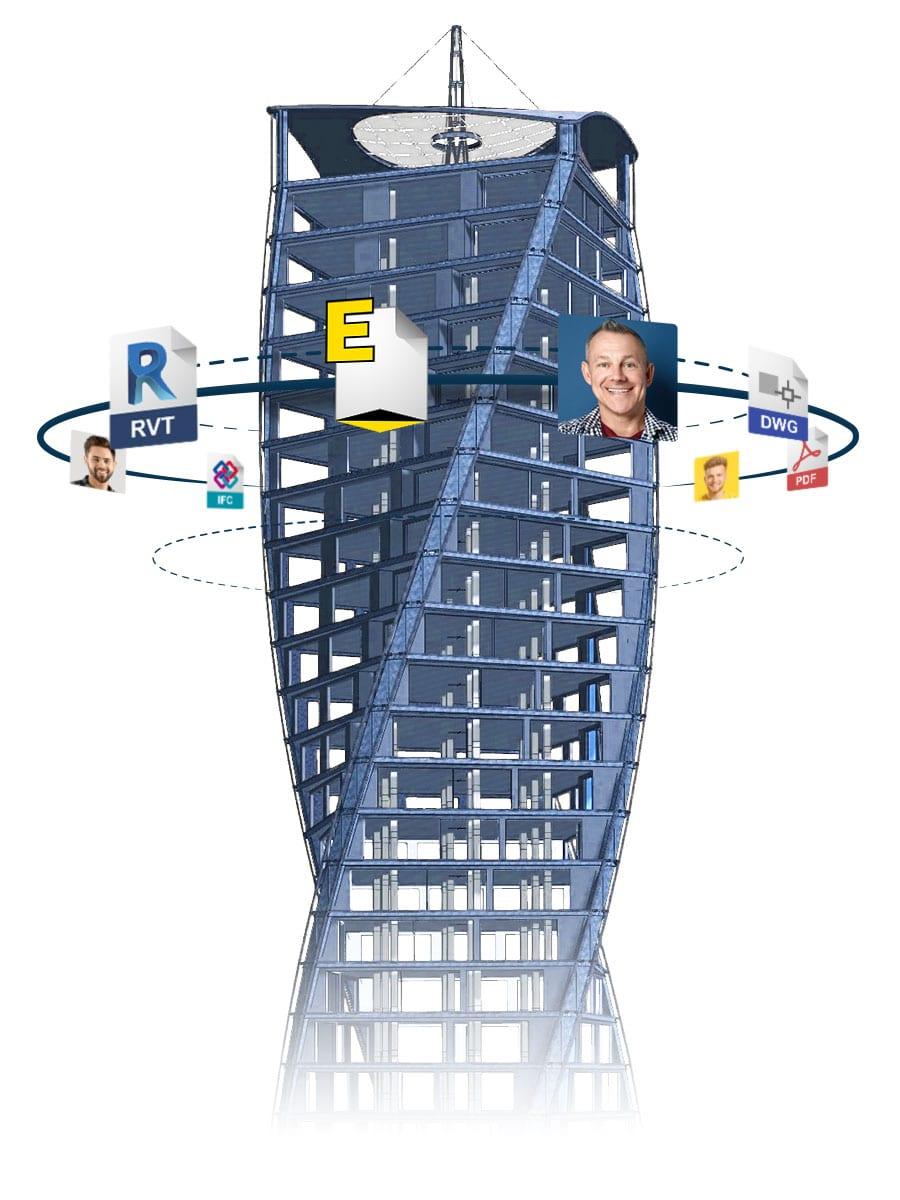 BIM collaboration software | usBIM.platform | ACCA software