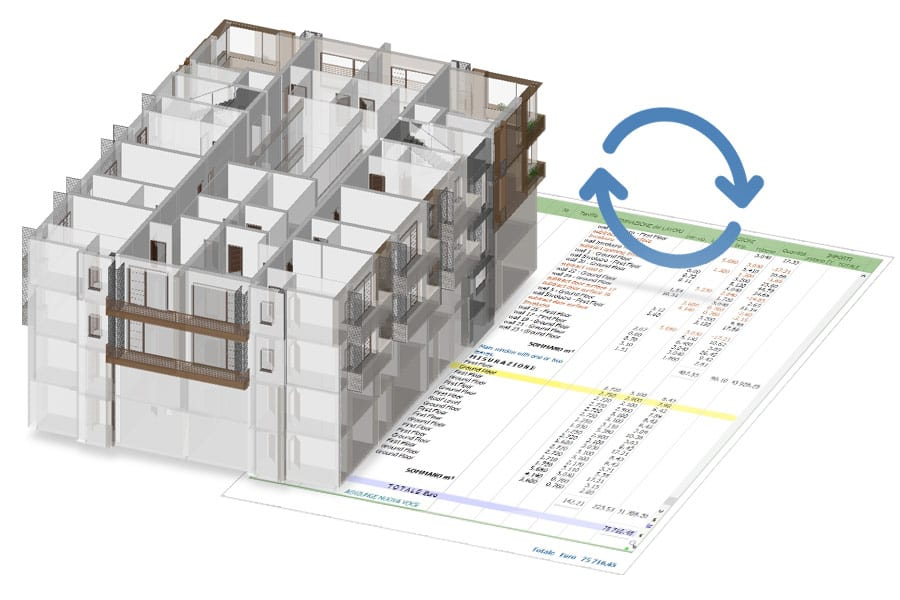 Dynamische Aktualisierung des Aufmaßes | Edificius | ACCA software