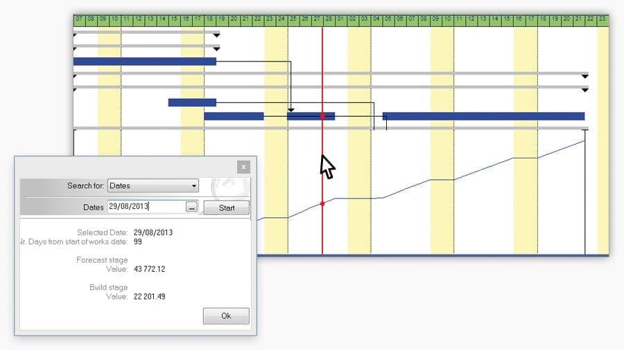 Control of lead times and advances in work | PriMus KRONO | ACCA software