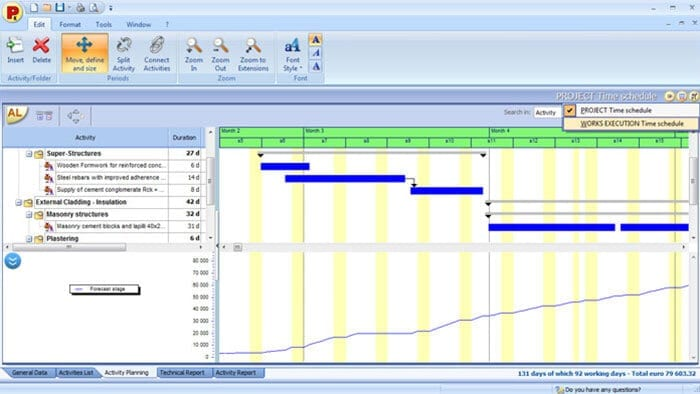 Construction Scheduling | PriMus KRONO | ACCA software
