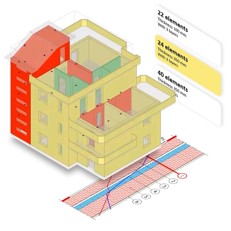 3D-BIM-Modellierung für die Energieanalyse und Gebäudesimulation | TerMus PLUS | ACCA software