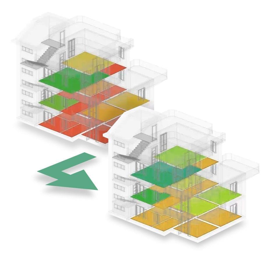 Vergleich von Energieberechnungen | TerMus PLUS | ACCA software