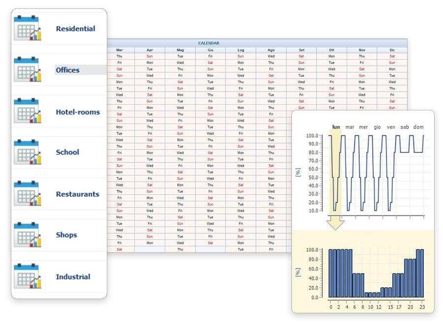 Stündliche Programmierung | TerMus PLUS | ACCA software