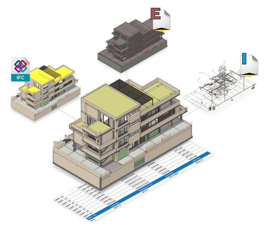 Federación de modelos BIM | usBIM.clash | ACCA software