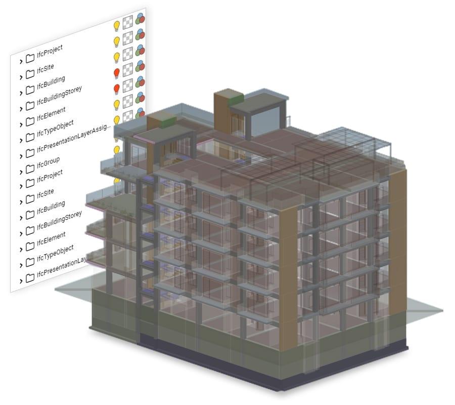 BIM-Software für die Zusammenarbeit | usBIM.platform | ACCA software