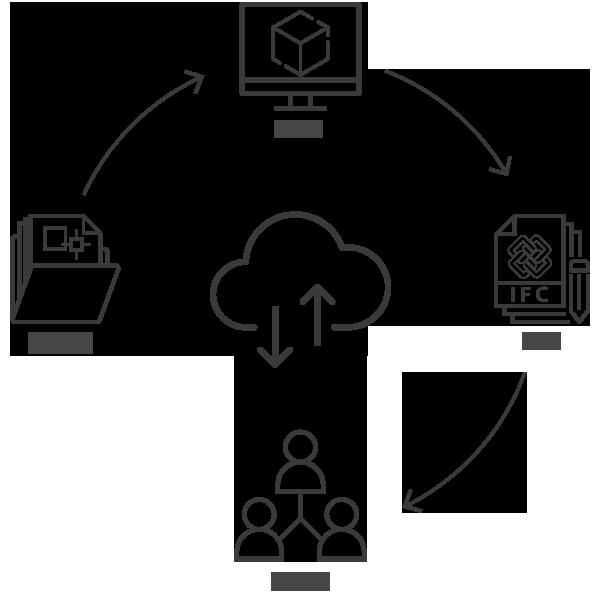IFC file download, import/export IFC | usBIM.viewer+ | ACCA software